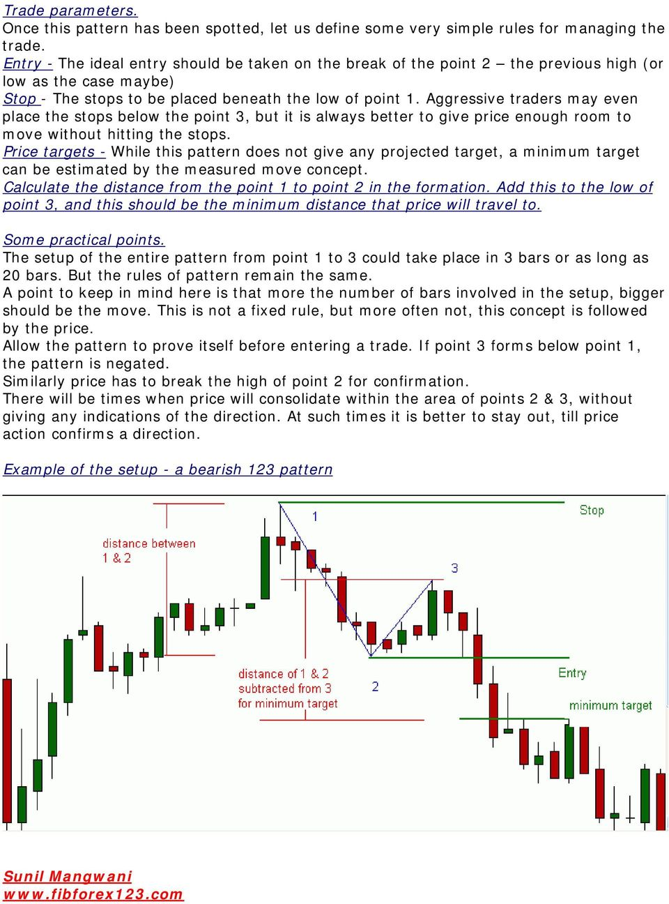 Aggressive traders may even place the stops below the point 3, but it is always better to give price enough room to move without hitting the stops.