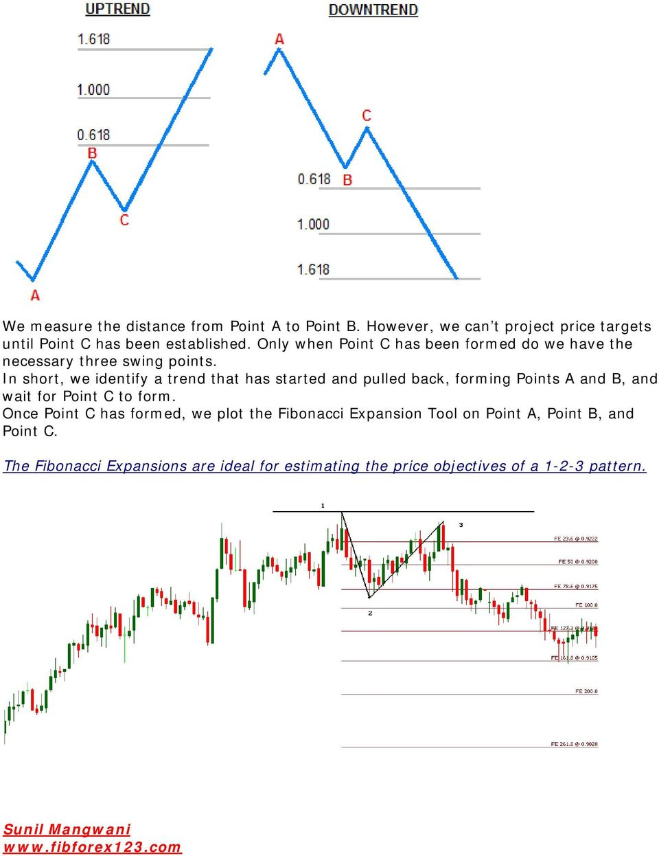 In short, we identify a trend that has started and pulled back, forming Points A and B, and wait for Point C to form.