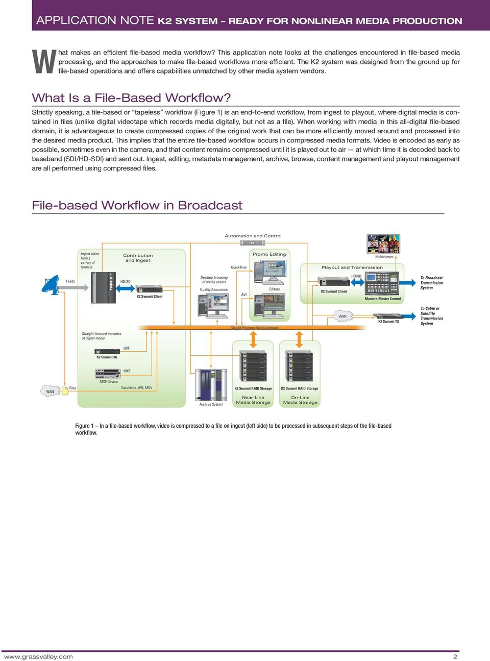 The K2 system was designed from the ground up for file-based operations and offers capabilities unmatched by other media system vendors. What Is a File-Based Workflow?