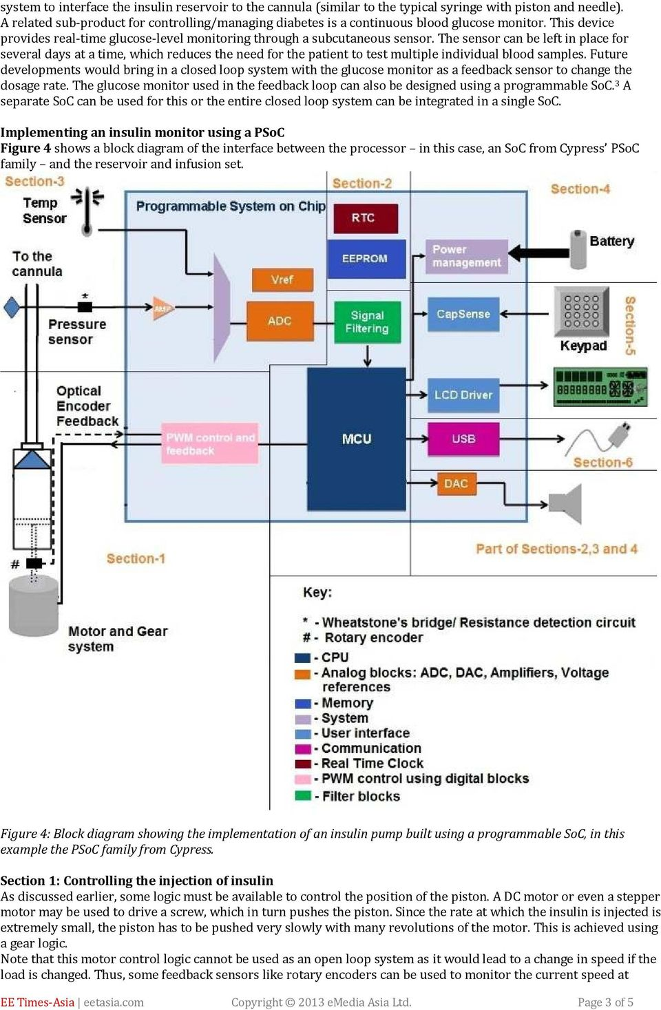 How To Design An Insulin Pump Pdf Psoc 3 Block Diagram The Sensor Can Be Left In Place For Several Days At A Time Which Reduces
