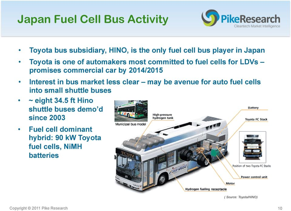 clear may be avenue for auto fuel cells into small shuttle buses ~ eight 34.