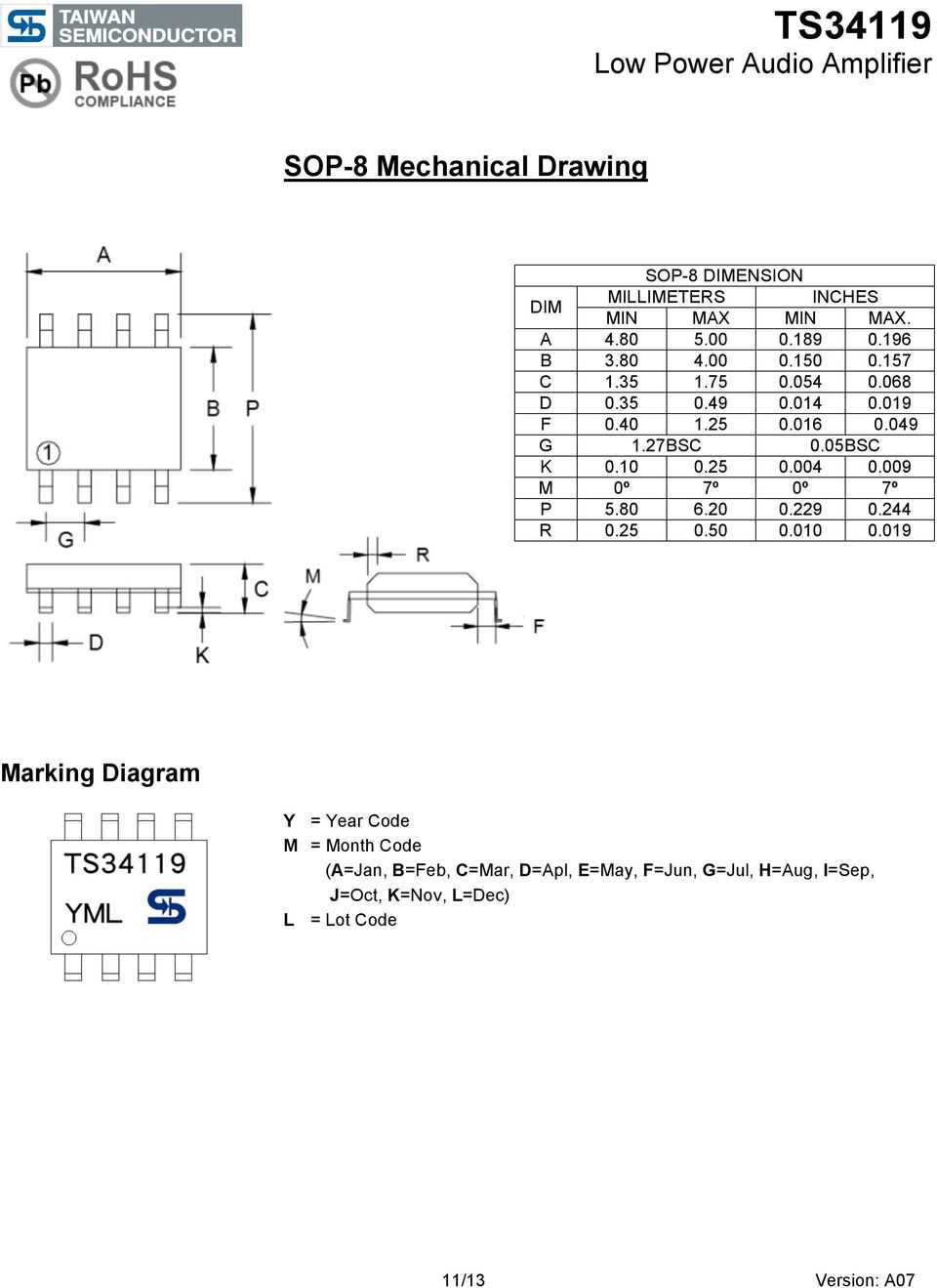 Ts34119 Low Power Audio Amplifier Pdf Ic Pinout Diagrams Together With High Lifier Schematics 25 0004 0009 M 0 7 P 580 620 0229 0244 R 025 050