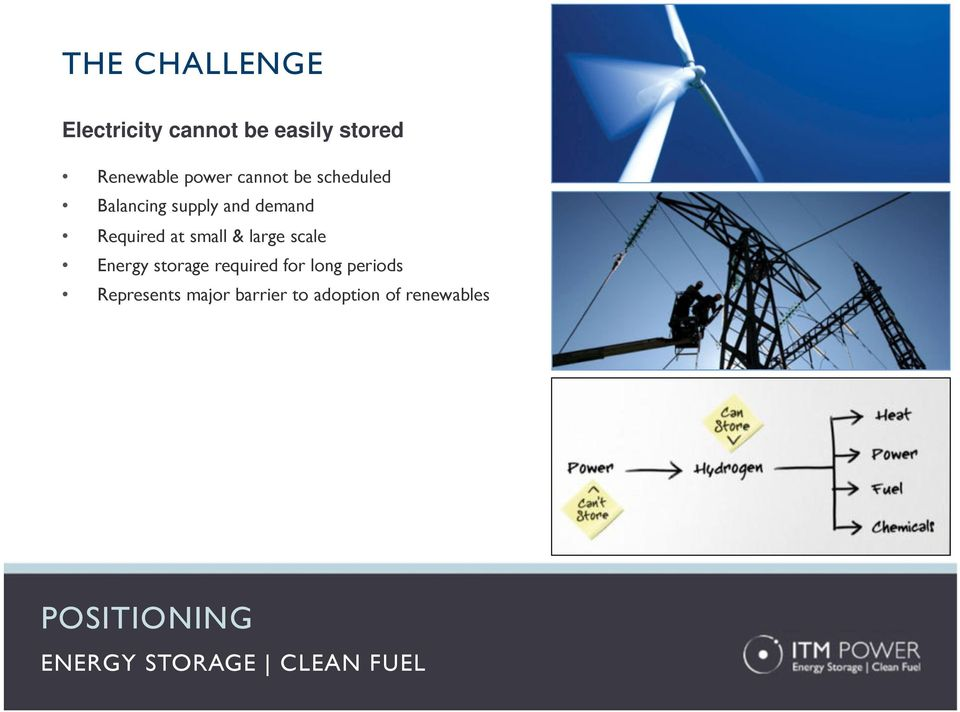 at small & large scale Energy storage required for long