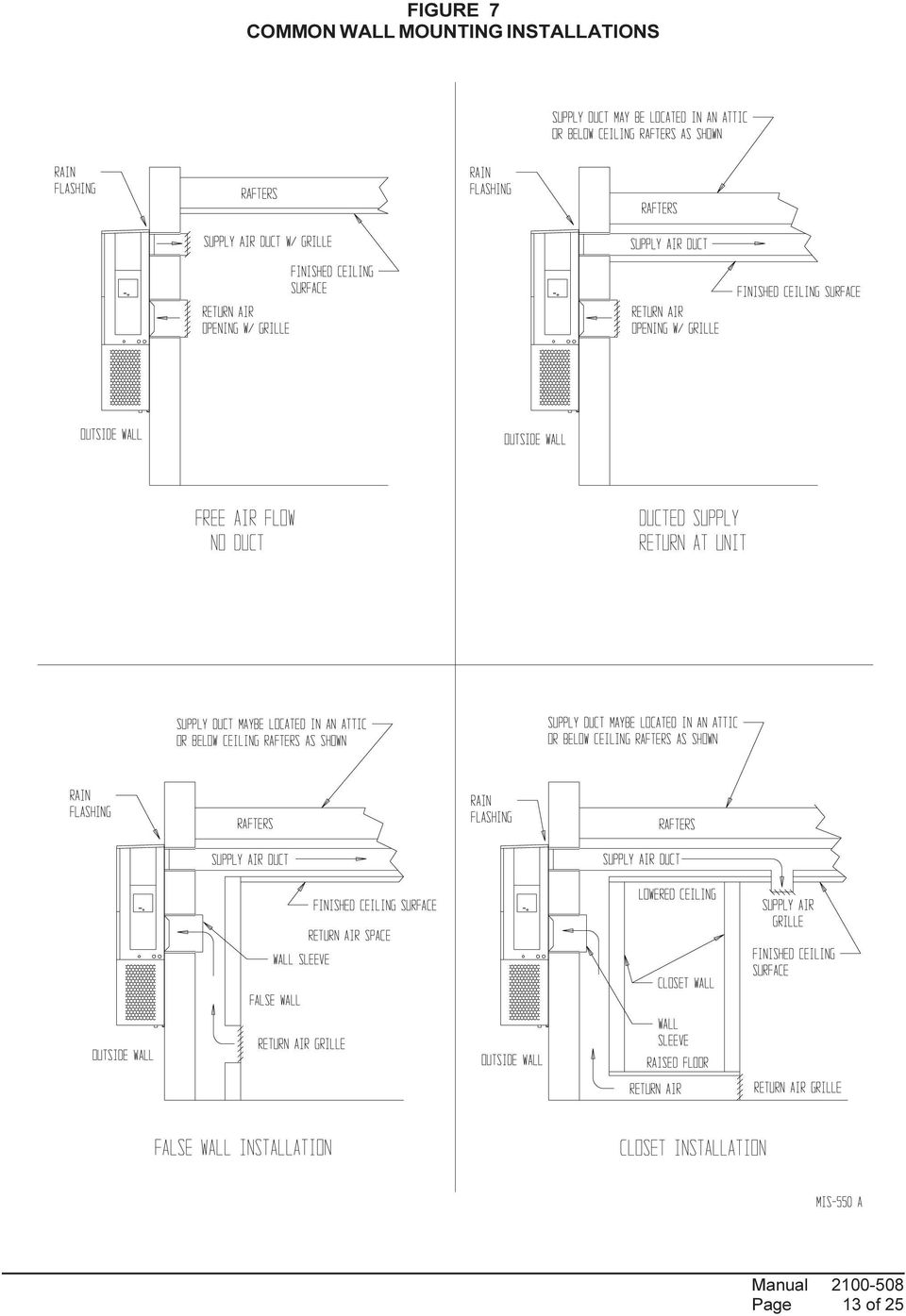 installation instructions wall mounted package air conditioners pdf  14 wiring main power refer to the unit rating plate for wire sizing information and maximum fuse or hacr type circuit breaker size