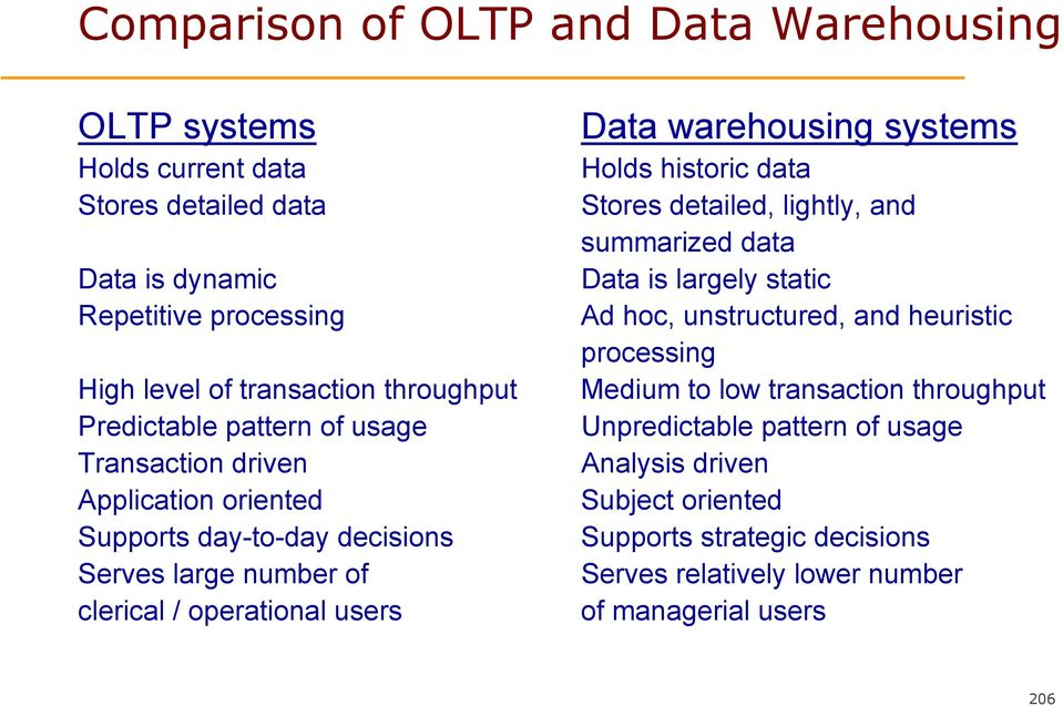 Data warehousing systems Holds historic data Stores detailed, lightly, and summarized data Data is largely static Ad hoc, unstructured, and heuristic processing