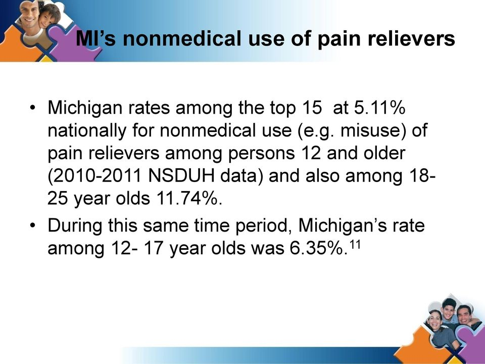 misuse) of pain relievers among persons 12 and older (2010-2011 NSDUH data)