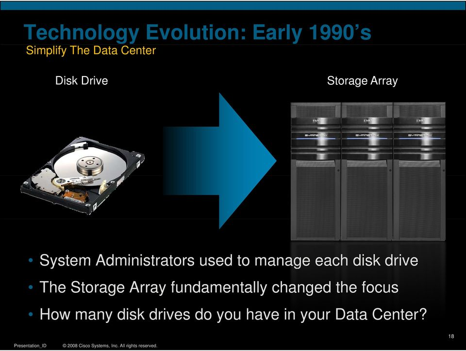 manage each disk drive The Storage Array fundamentally