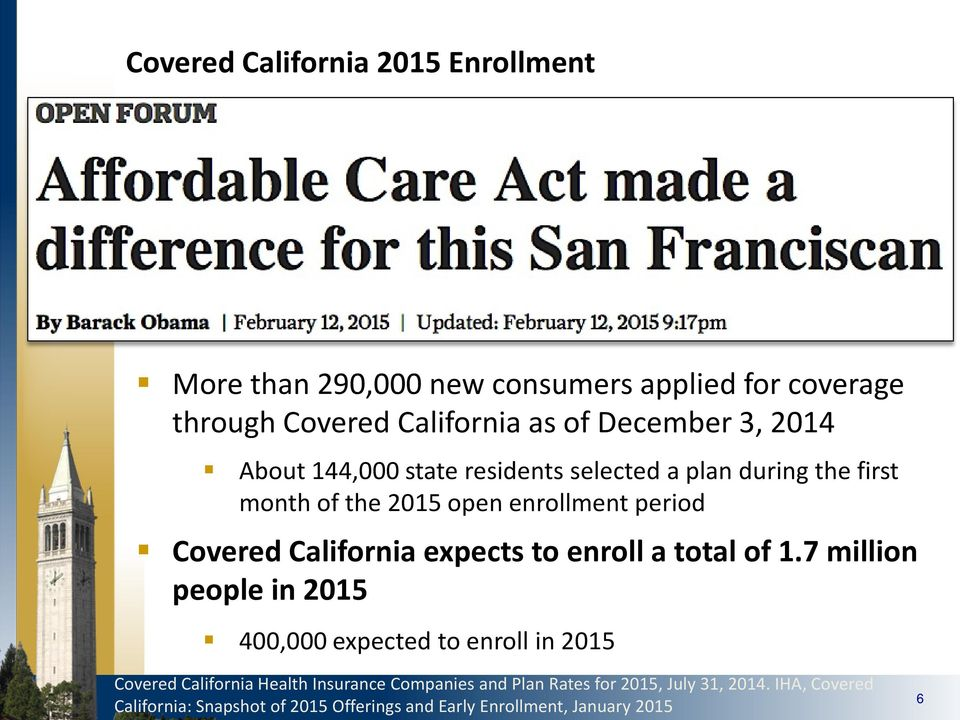 Health Insurance California >> Covered California Competition In The Health Insurance