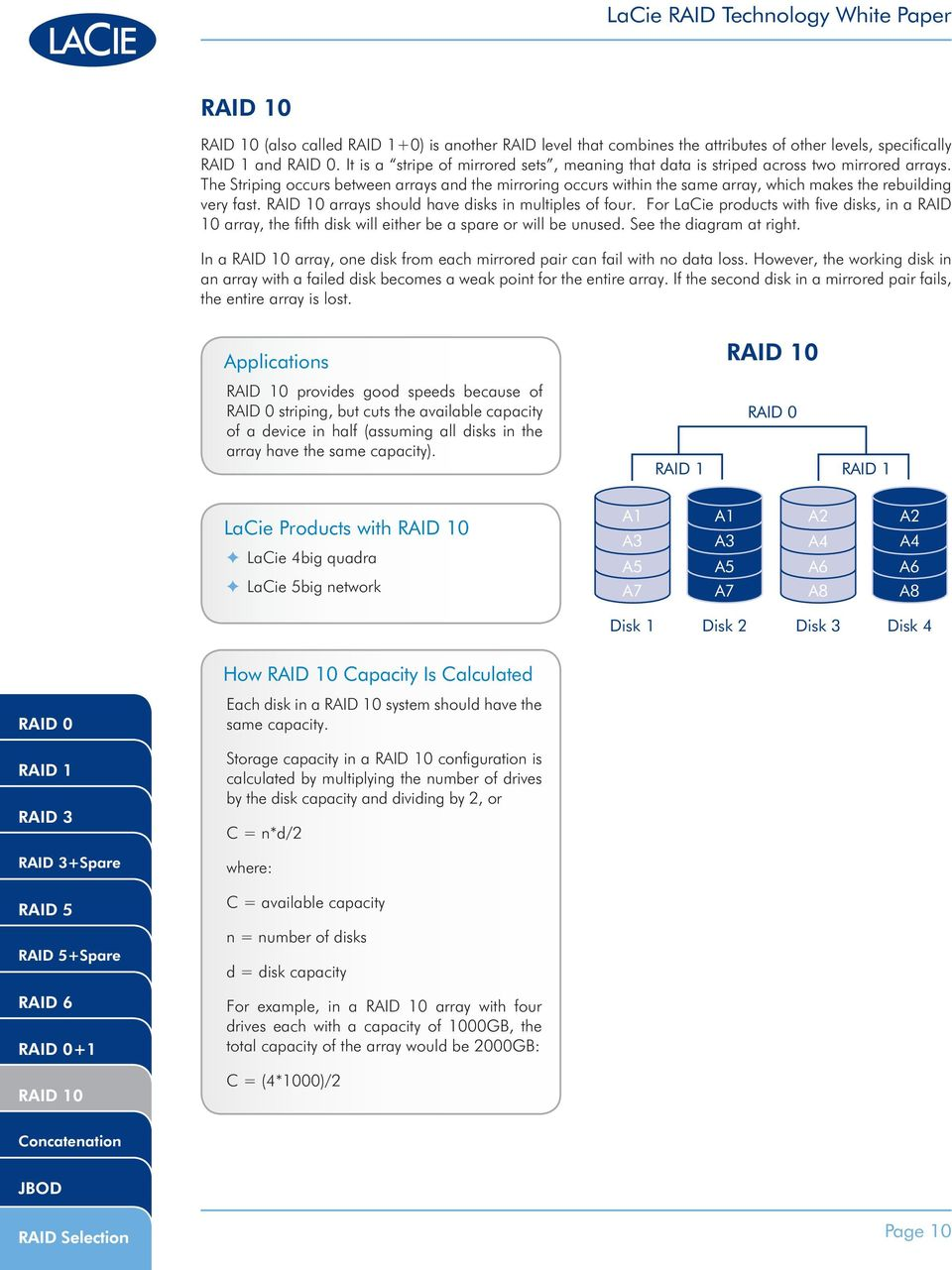 For LaCie products with five disks, in a RAID 10 array, the fifth disk will either be a spare or will be unused. See the diagram at right.