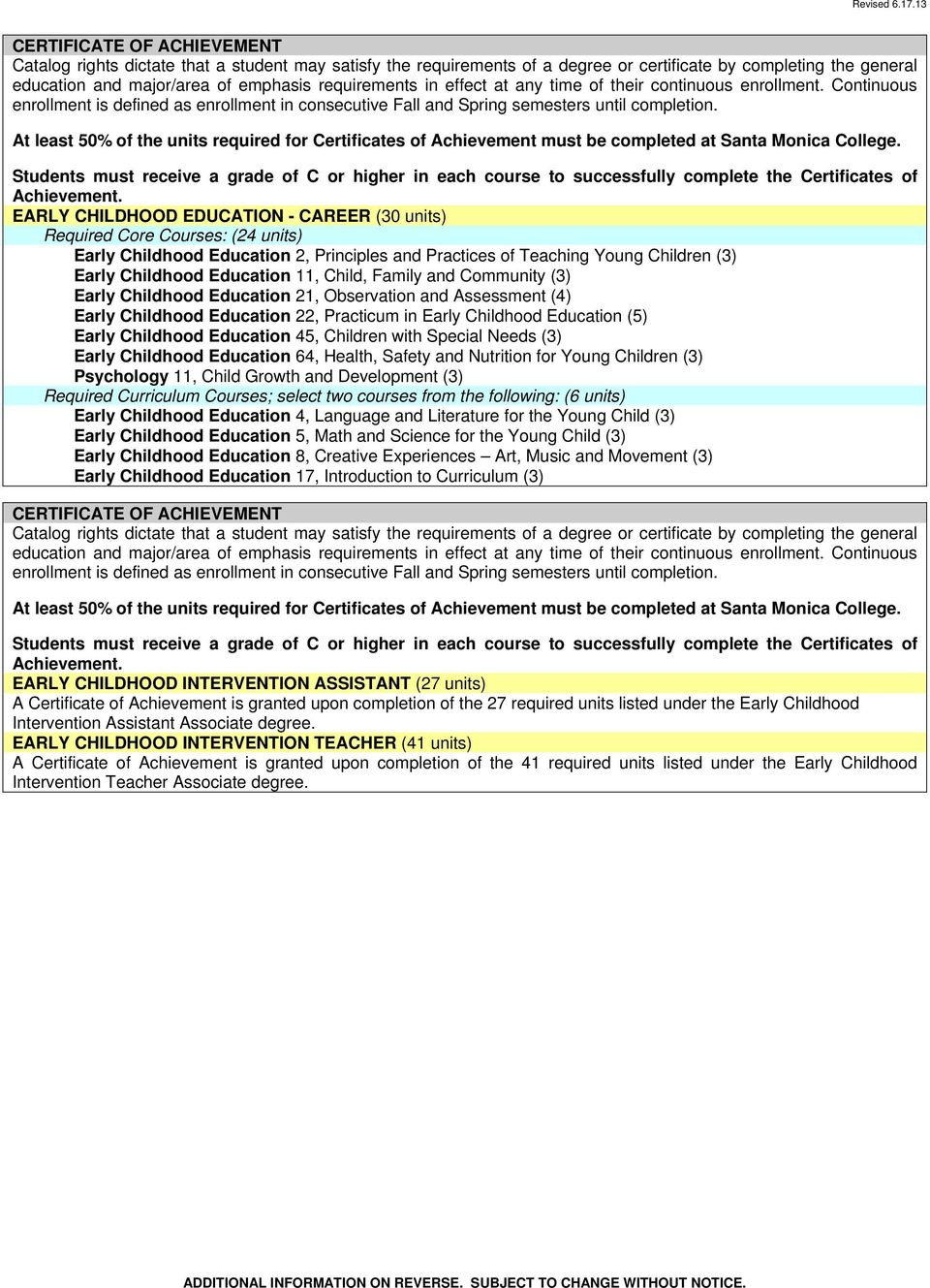 Early Childhood Education Associate Degree Certificate Of