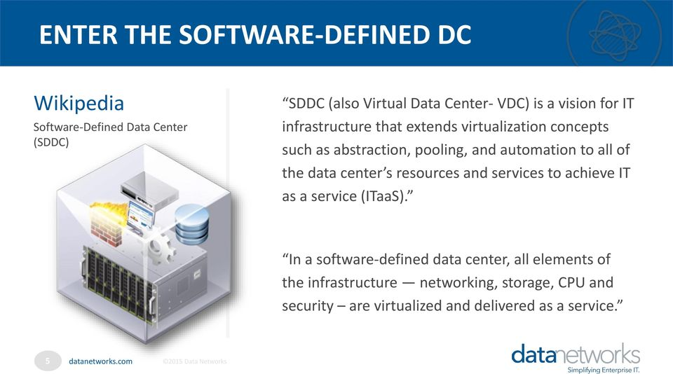 of the data center s resources and services to achieve IT as a service (ITaaS).