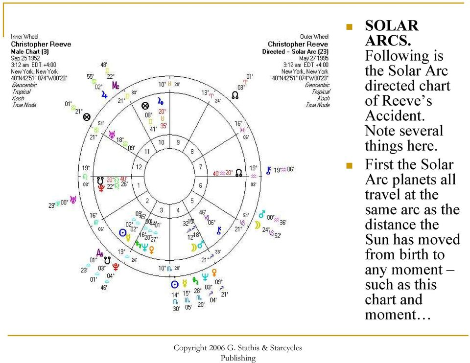 The Difference between Secondary Progressions and Solar Arc