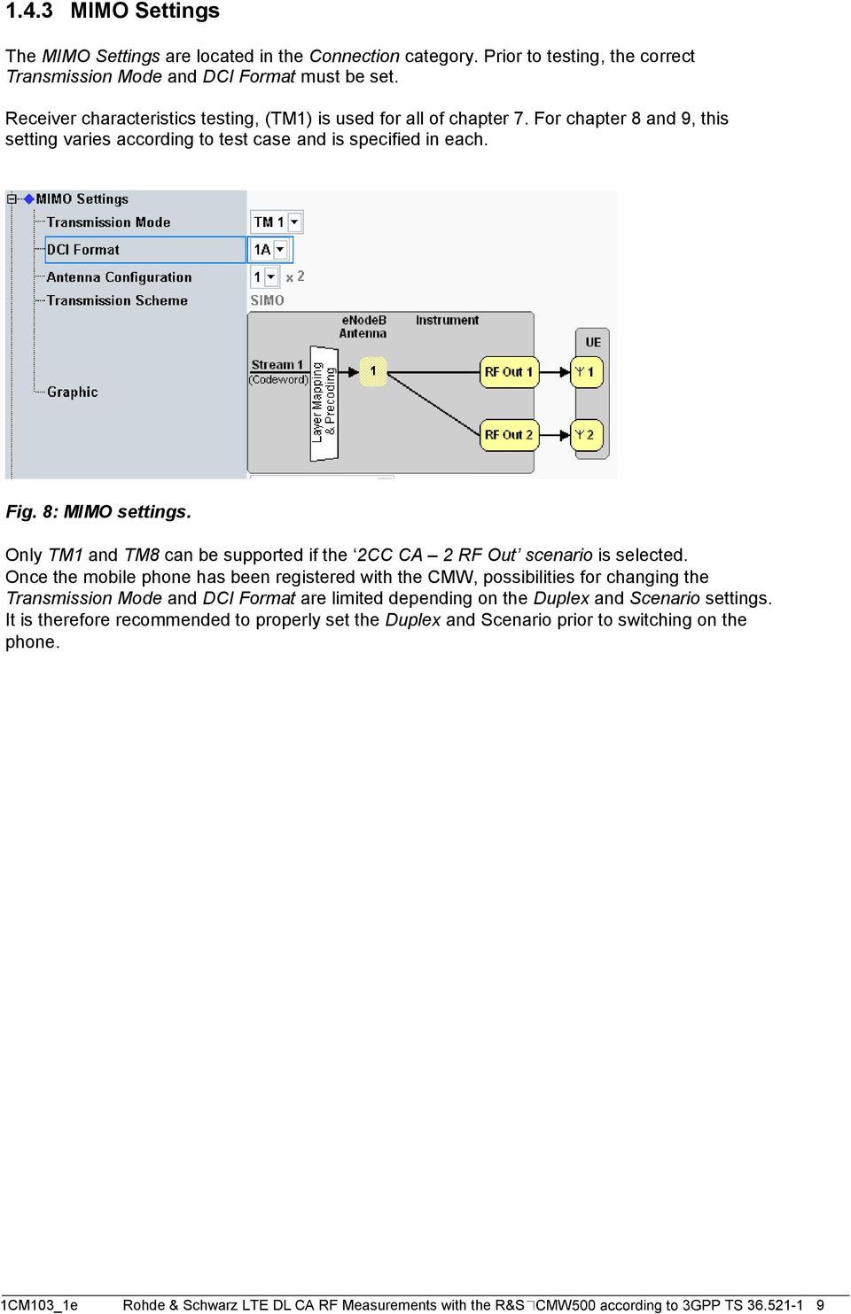 LTE Downlink Carrier Aggregation RF Measurements with the