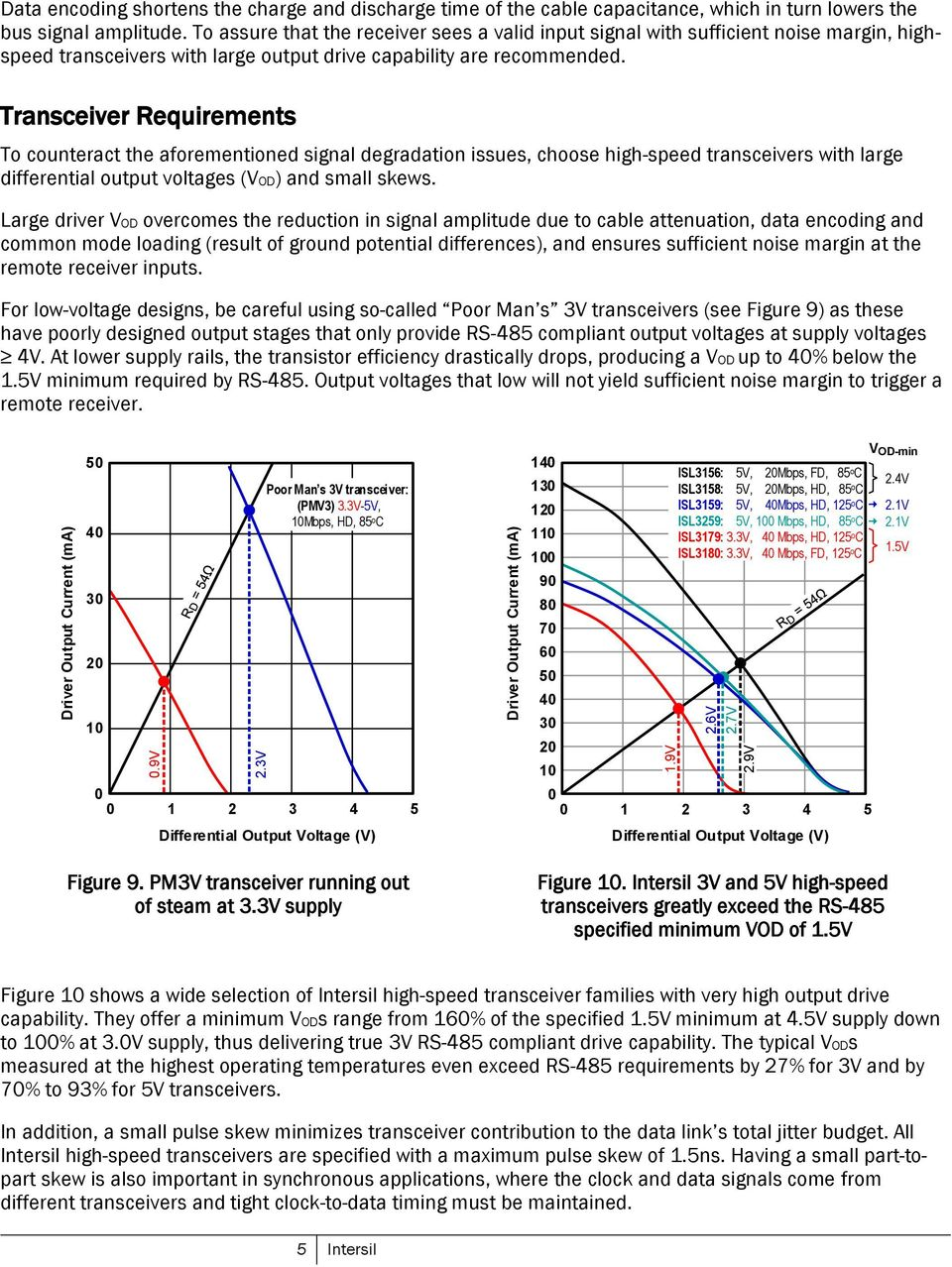 Design Considerations For High Speed Rs 485 Data Links Pdf Interface Gives Isolated Full Duplex Operation To Assure That The Receiver Sees A Valid Input Signal With Sufficient Noise Margin Highspeed