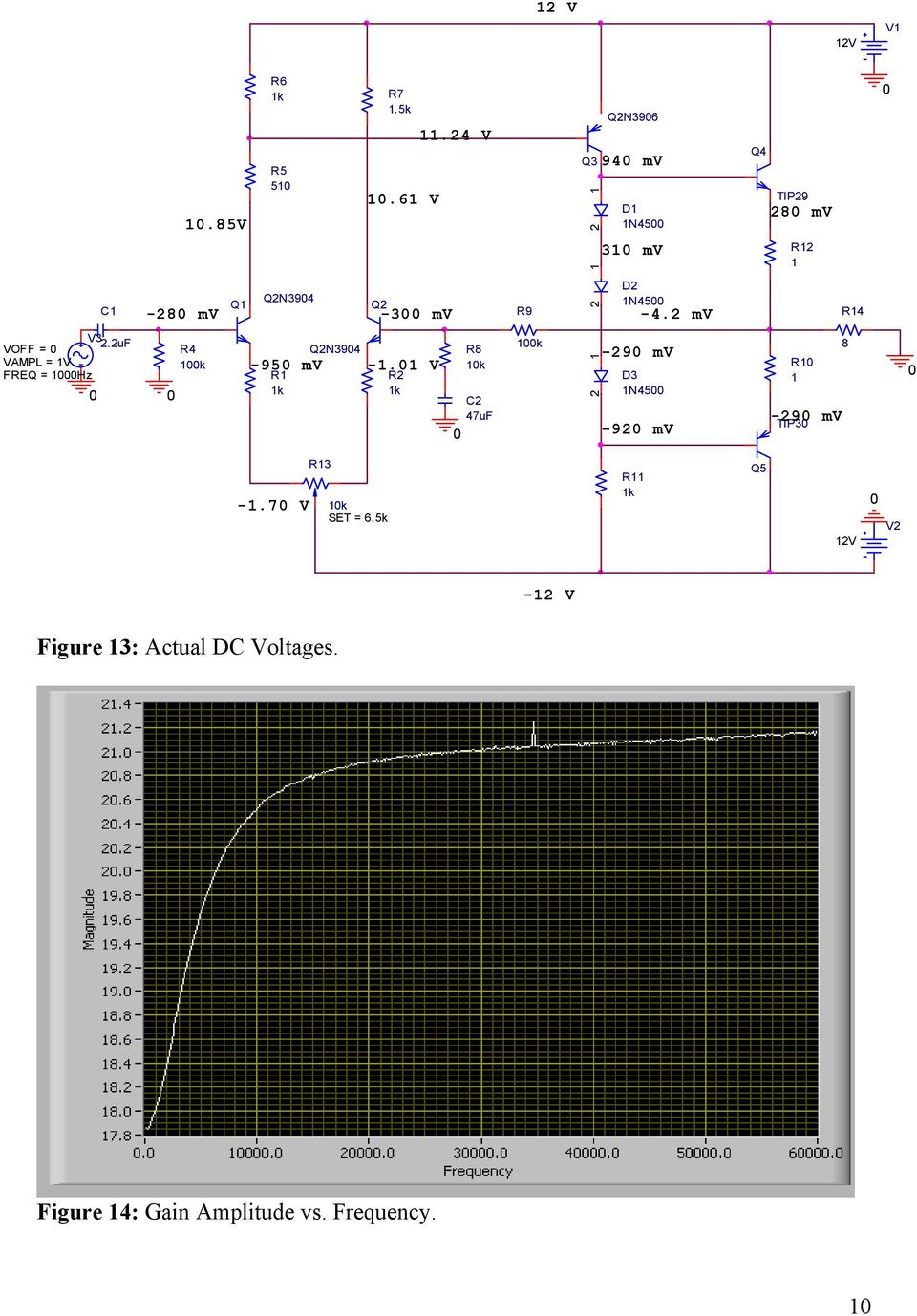 Design And Build Your Own Audio Amplifier Pdf Strength Meter Using Ic741 2 Mv R4 V3 22uf Voff Vampl V Freq Hz