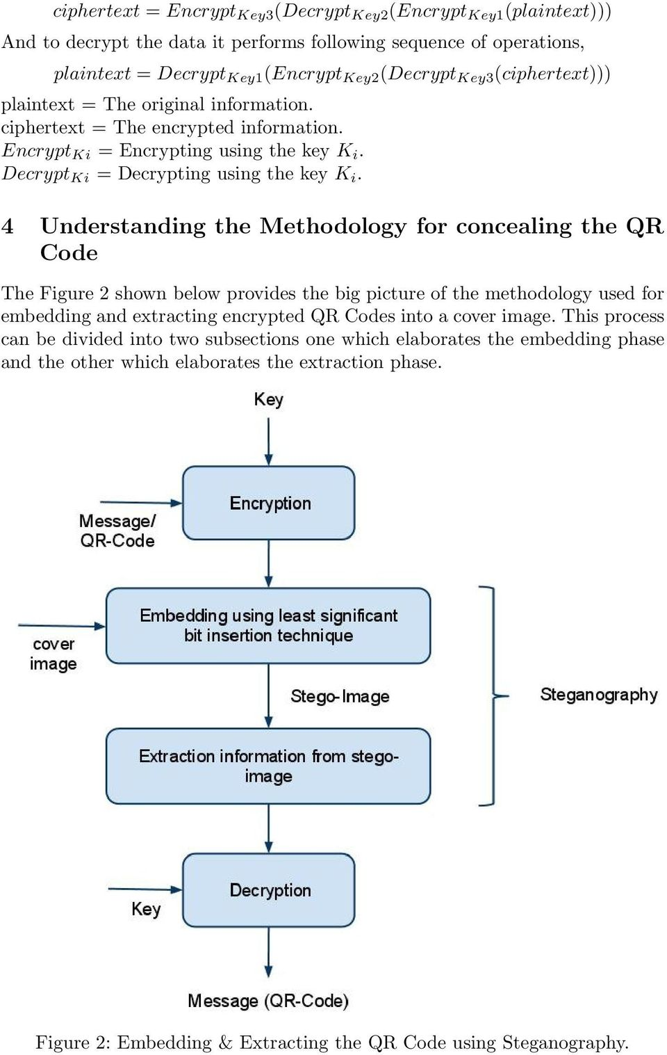 A Methodology to Conceal QR Codes for Security Applications - PDF