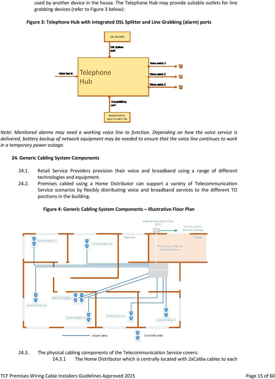 New Zealand Telecommunications Forum Pdf Wiring Works Telford Monitored Alarms May Need A Working Voice Line To Function
