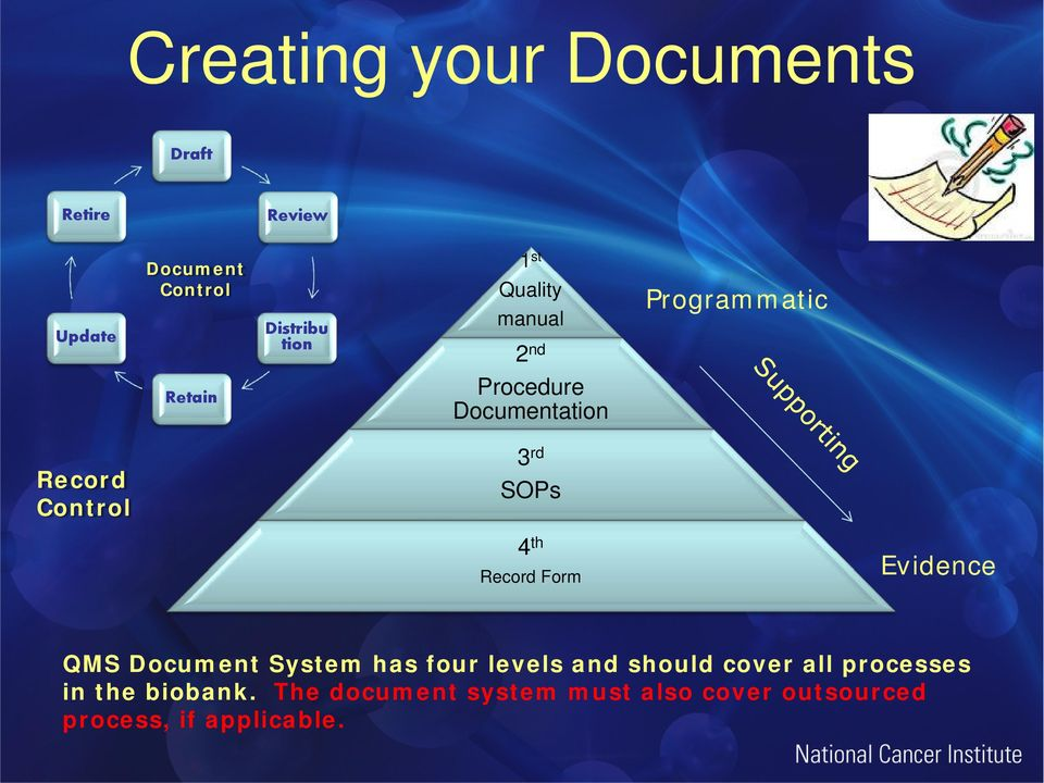 4 th Record Form Evidence QMS Document System has four levels and should cover all