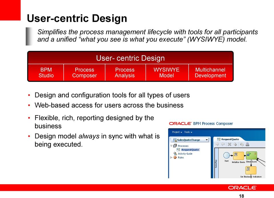 User- centric Design BPM Studio Process Composer Process Analysis WYSIWYE Model Multichannel Development Design and