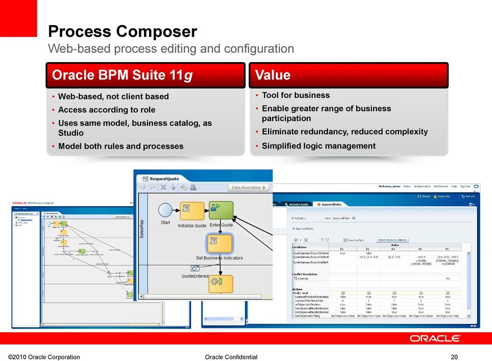 and processes Value Tool for business Enable greater range of business participation Eliminate