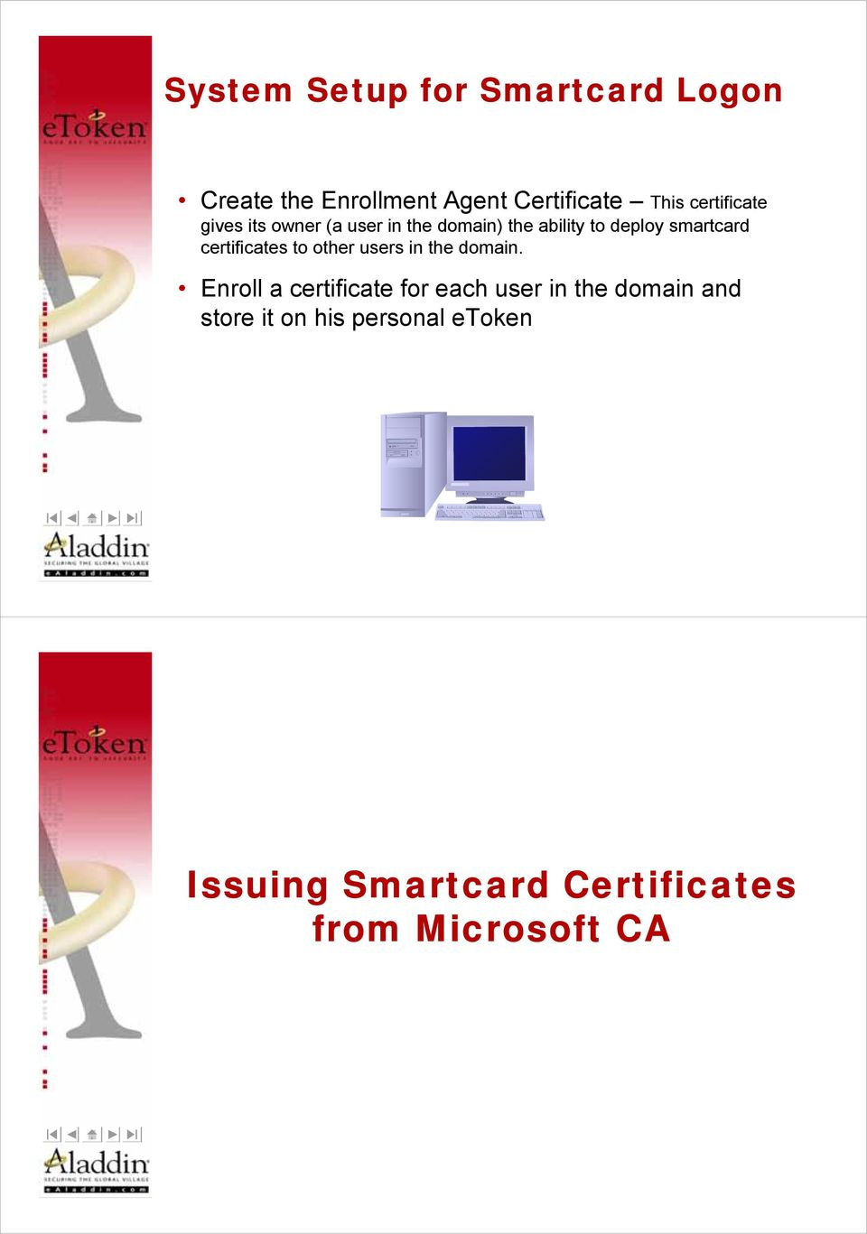 certificates to other users in the domain.