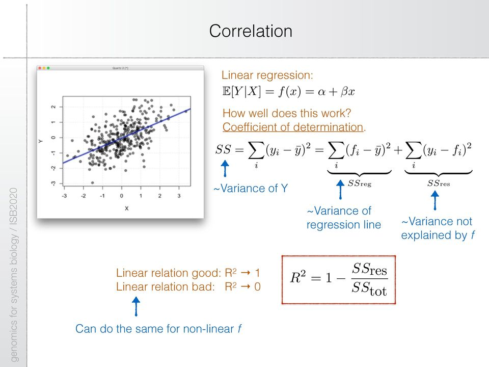 SS = X i ~Variance of Y Linear relation good: R 2 1 Linear relation bad: R 2 0 Can do the