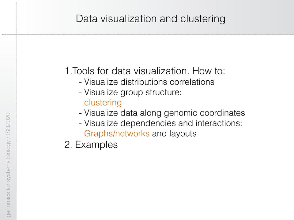 structure: clustering - Visualize data along genomic coordinates -
