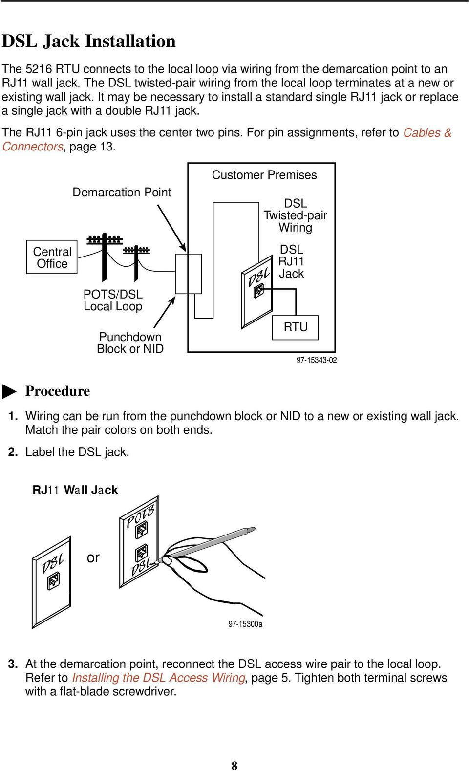 Hotwire 5216 Remote Termination Unit Rtu Customer Premises Rj11 Punch Down Block Wiring The 6 Pin Jack Uses Center Two Pins For Assignments