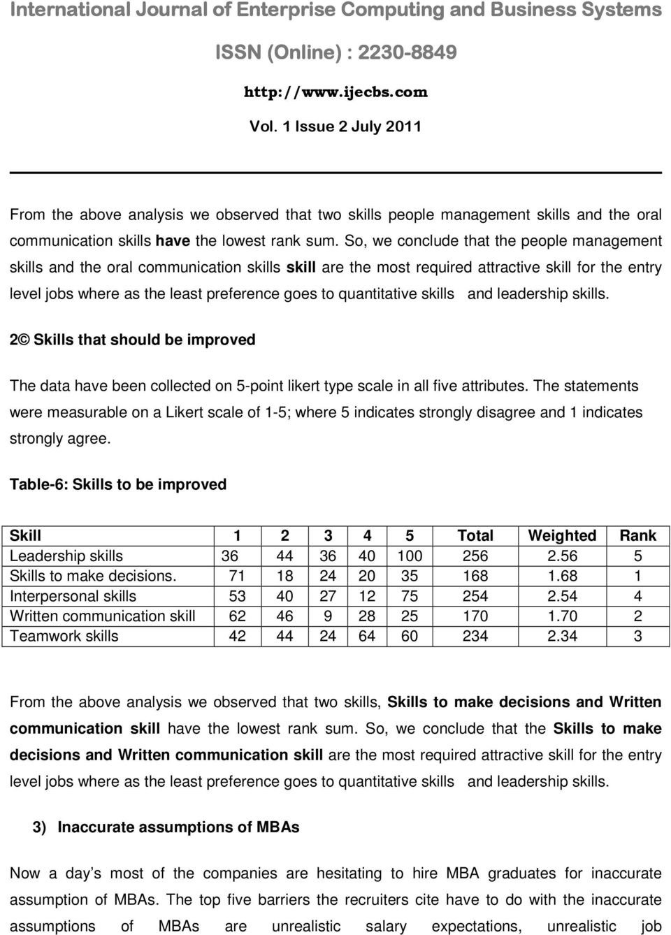 quantitative skills and leadership skills. 2 Skills that should be improved The data have been collected on 5-point likert type scale in all five attributes.