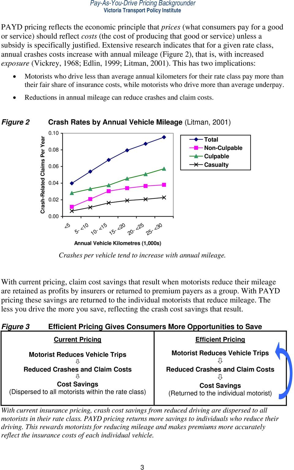 Extensive research indicates that for a given rate class, annual crashes costs increase with annual mileage (Figure 2), that is, with increased exposure (Vickrey, 1968; Edlin, 1999; Litman, 2001).
