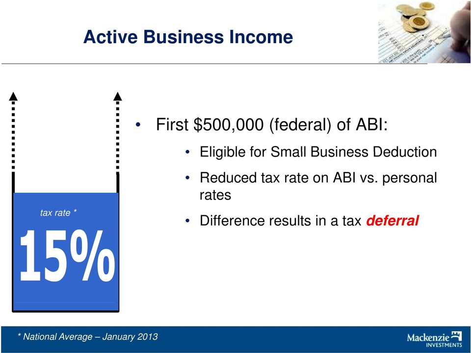 Deduction Reduced tax rate on ABI vs.