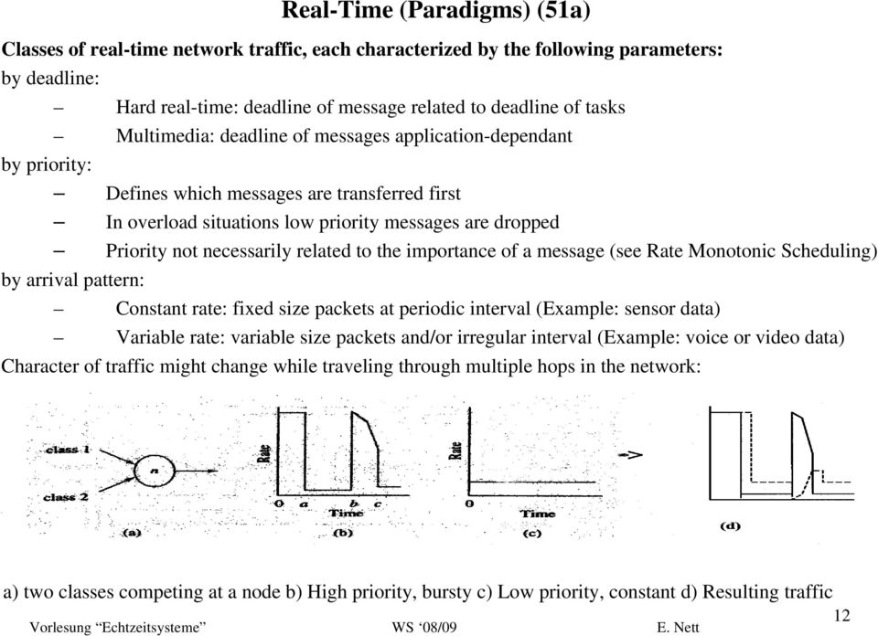 related to the importance of a message (see Rate Monotonic Scheduling) by arrival pattern: Constant rate: fixed size packets at periodic interval (Example: sensor data) Variable rate: variable size