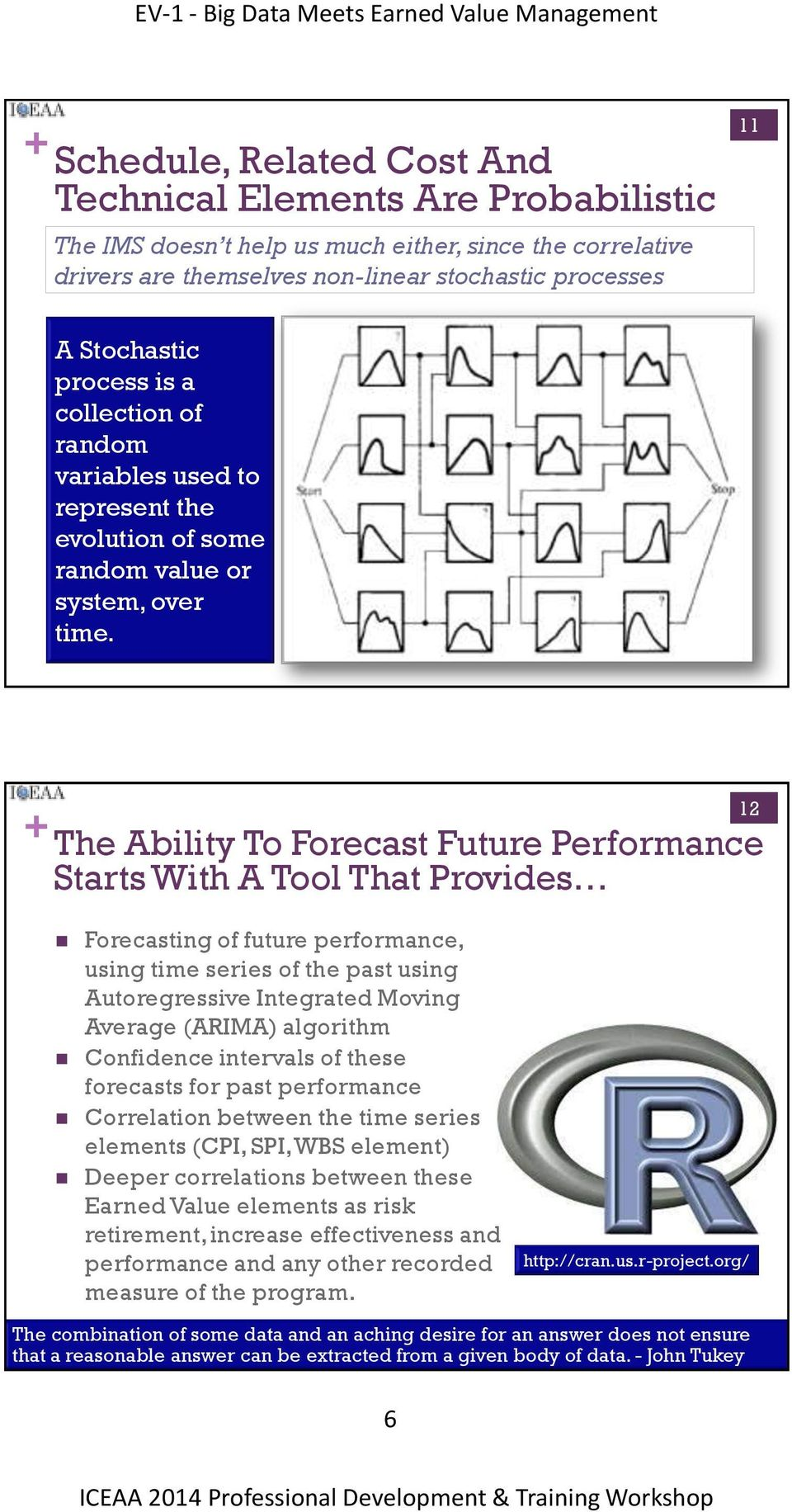 + The Ability To Forecast Future Performance Starts With A Tool That Provides 12 Forecasting of future performance, using time series of the past using Autoregressive Integrated Moving Average