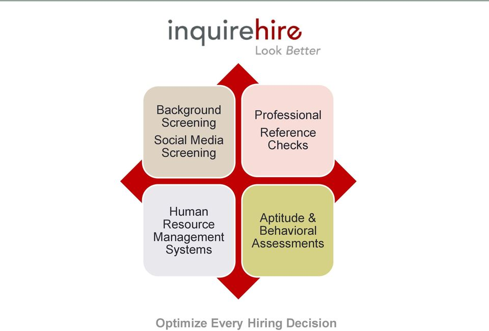 Human Resource Management Systems Aptitude