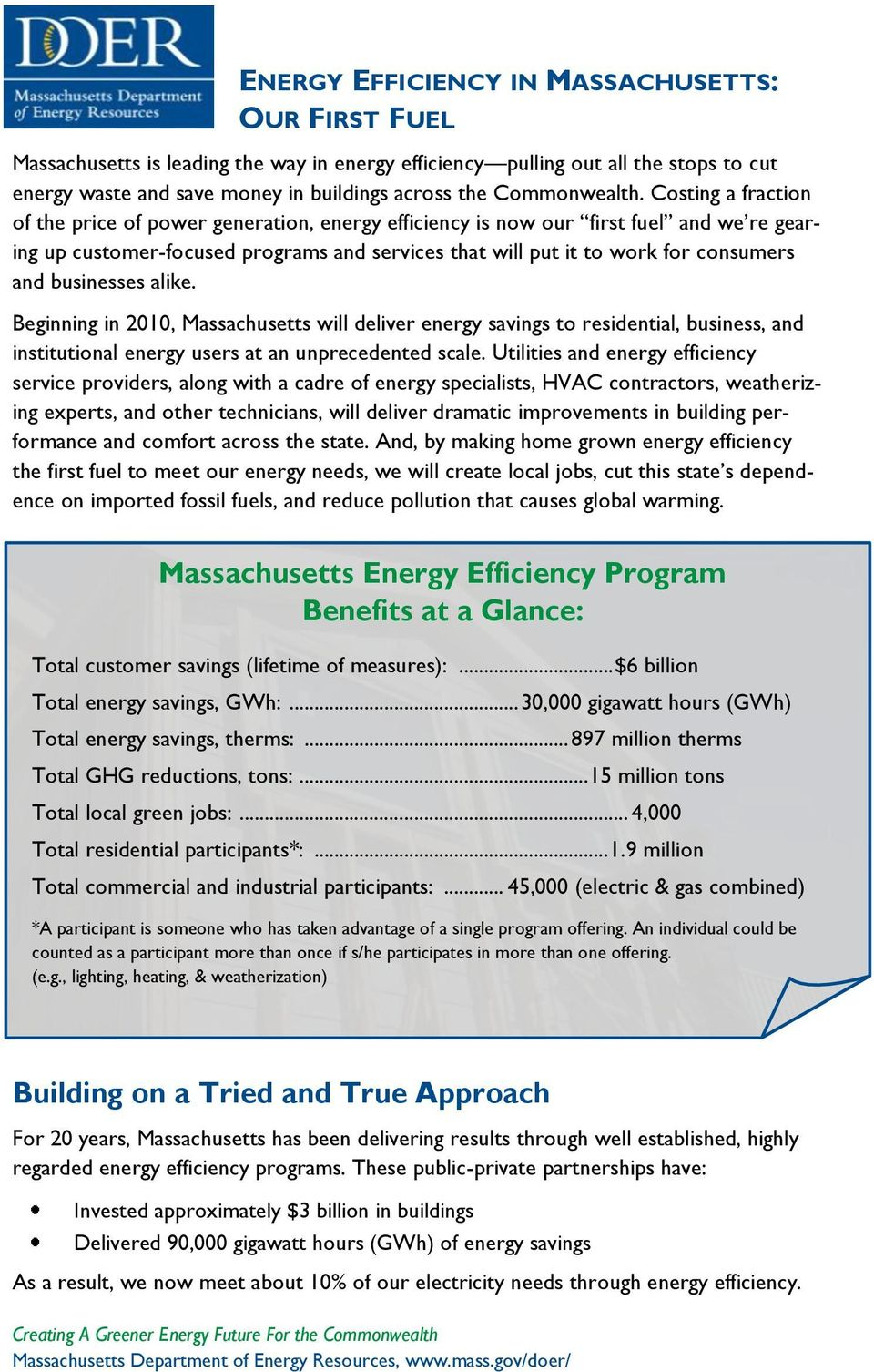 Costing a fraction of the price of power generation, energy efficiency is now our first fuel and we re gearing up customer-focused programs and services that will put it to work for consumers and