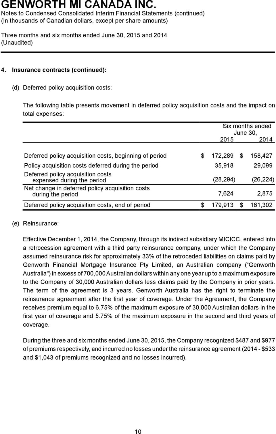 expensed during the period (28,294) (26,224) Net change in deferred policy acquisition costs during the period 7,624 2,875 Deferred policy acquisition costs, end of period $ 179,913 $ 161,302 (e)
