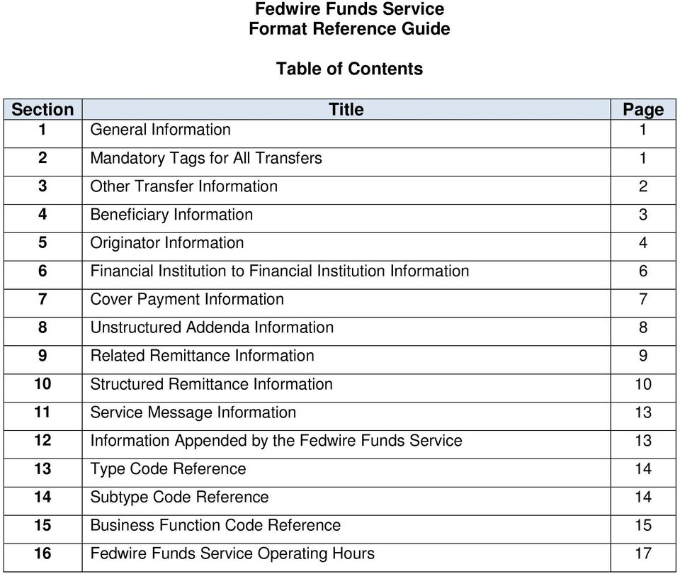 Format Reference Guide - PDF