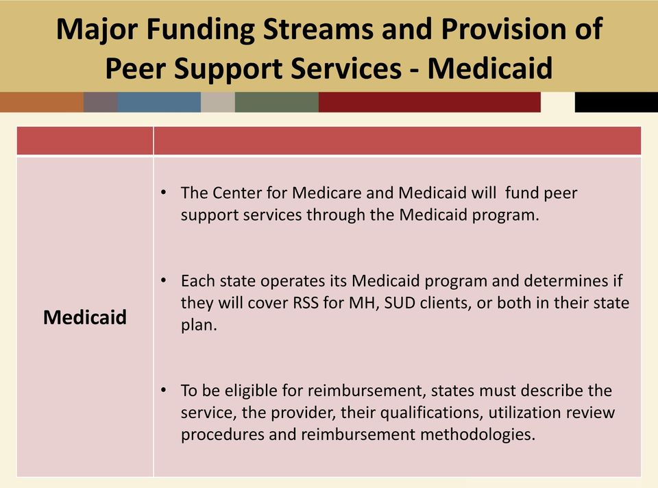 Medicaid Each state operates its Medicaid program and determines if they will cover RSS for MH, SUD clients, or both
