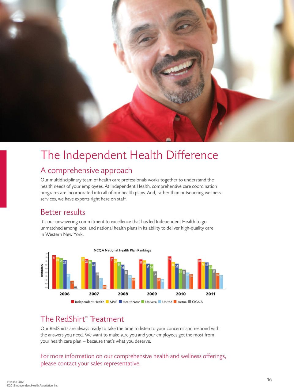 Better results It s our unwavering commitment to excellence that has led Independent Health to go unmatched among local and national health plans in its ability to deliver high-quality care in
