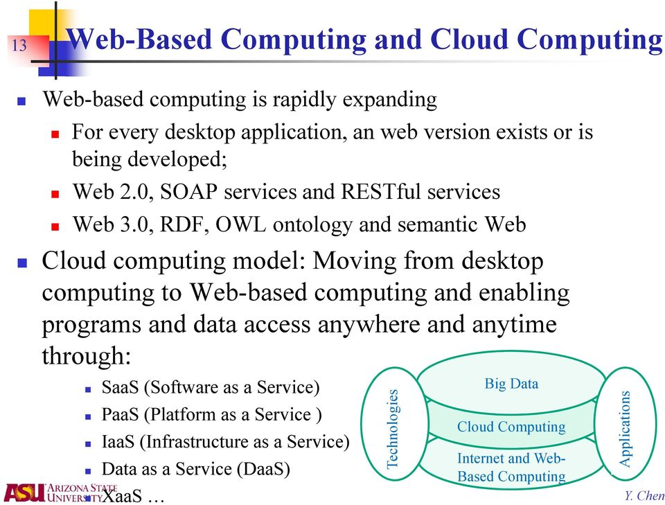 0, RDF, OWL ontology and semantic Web Cloud computing model: Moving from desktop computing to Web-based computing and enabling programs and data