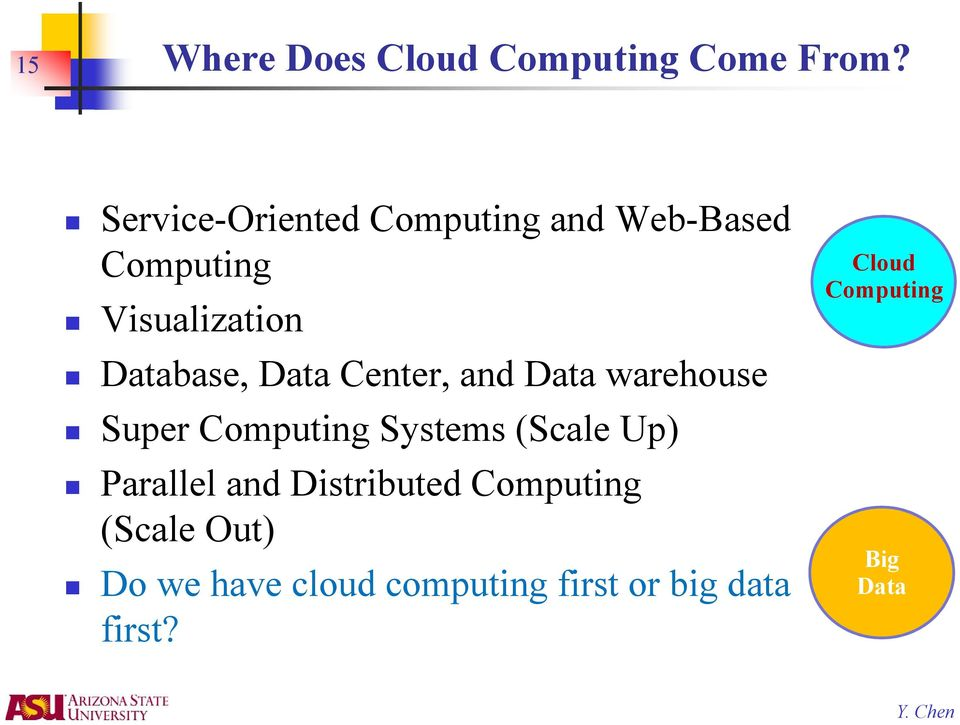 Data Center, and Data warehouse Super Computing Systems (Scale Up) Parallel