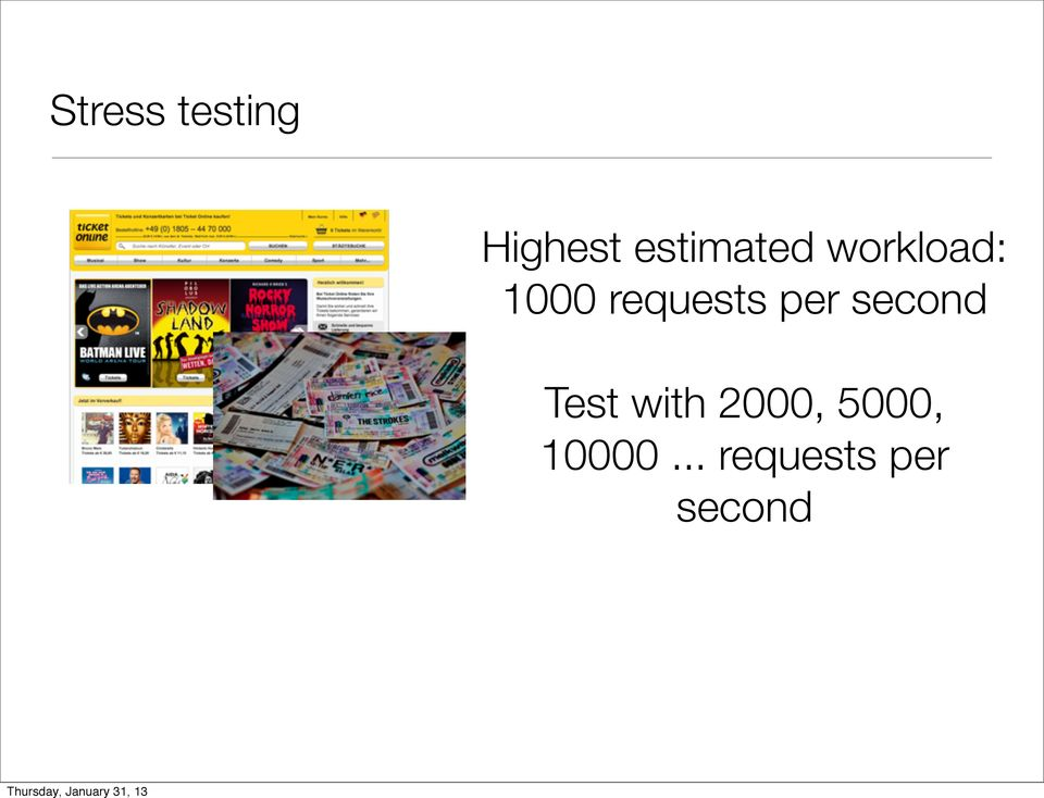 requests per second Test with