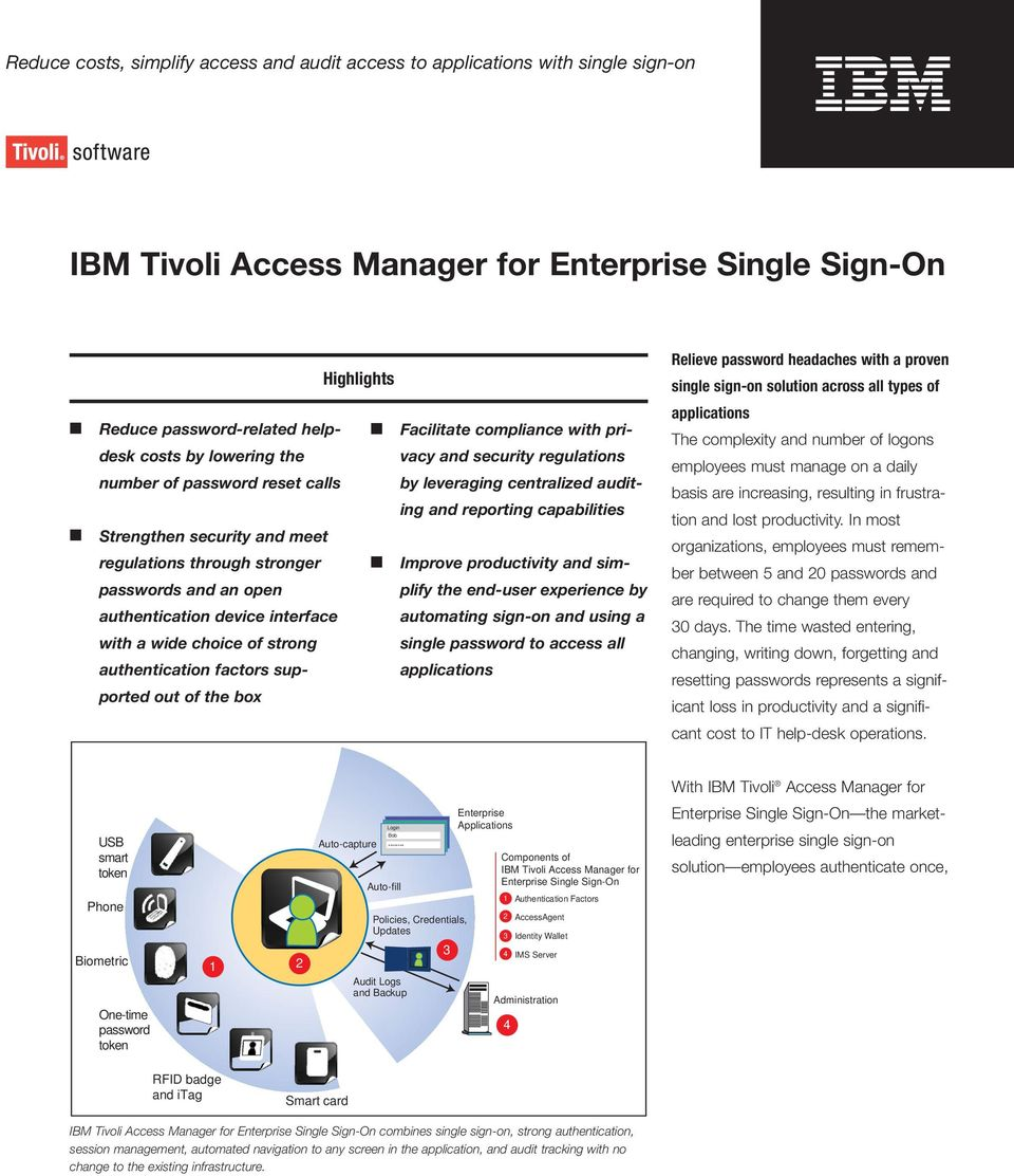 productivity and simplify passwords and an open the end-user experience by authentication device interface automating sign-on and using a with a wide choice of strong single password to access all