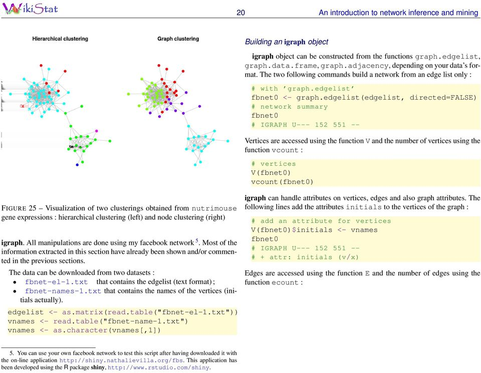 An introduction to network inference and mining - PDF