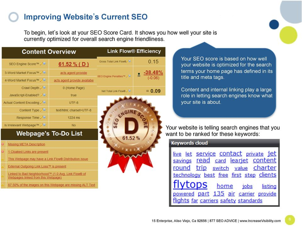 Your SEO score is based on how well your website is optimized for the search terms your home page has defined in its title