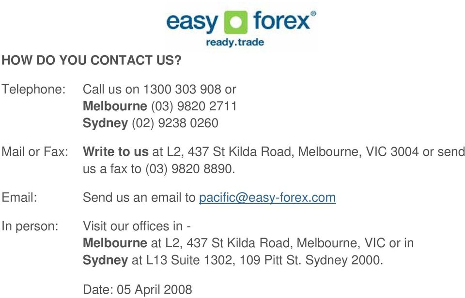 Write to us at L2, 437 St Kilda Road, Melbourne, VIC 3004 or send us a fax to (03) 9820 8890.