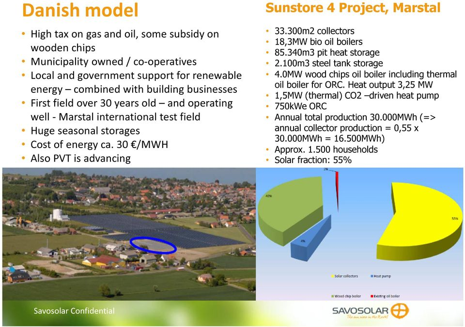30 /MWH Also PVT is advancing Sunstore 4 Project, Marstal 33.300m2 collectors 18,3MW bio oil boilers 85.340m3 pit heat storage 2.100m3 steel tank storage 4.