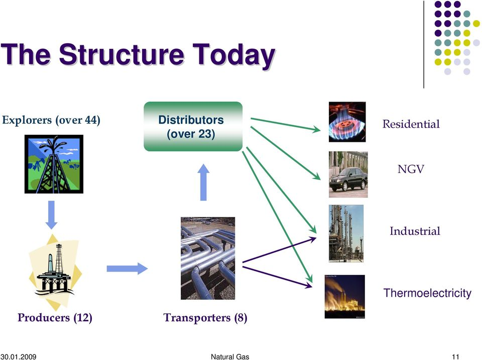Industrial Thermoelectricity Producers