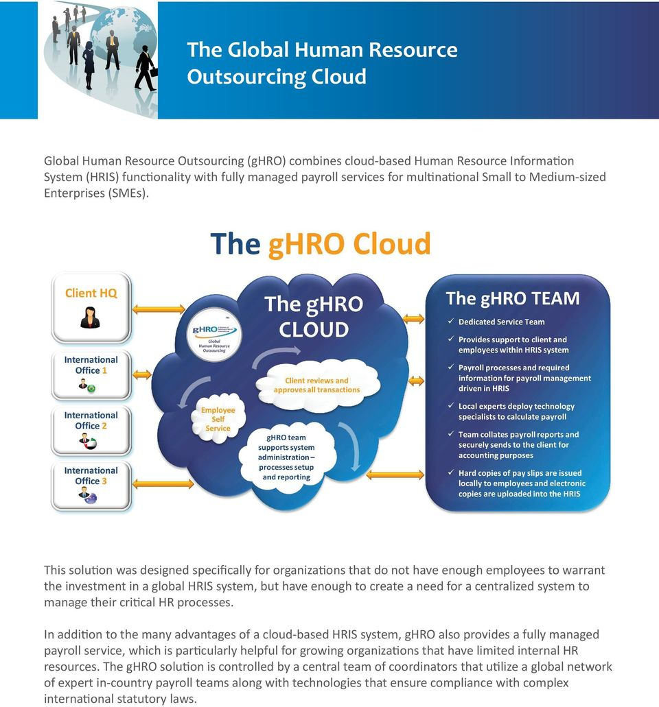 This solution was designed specifically for organizations that do not have enough employees to warrant the investment in a global HRIS system, but have enough to create a need for a centralized
