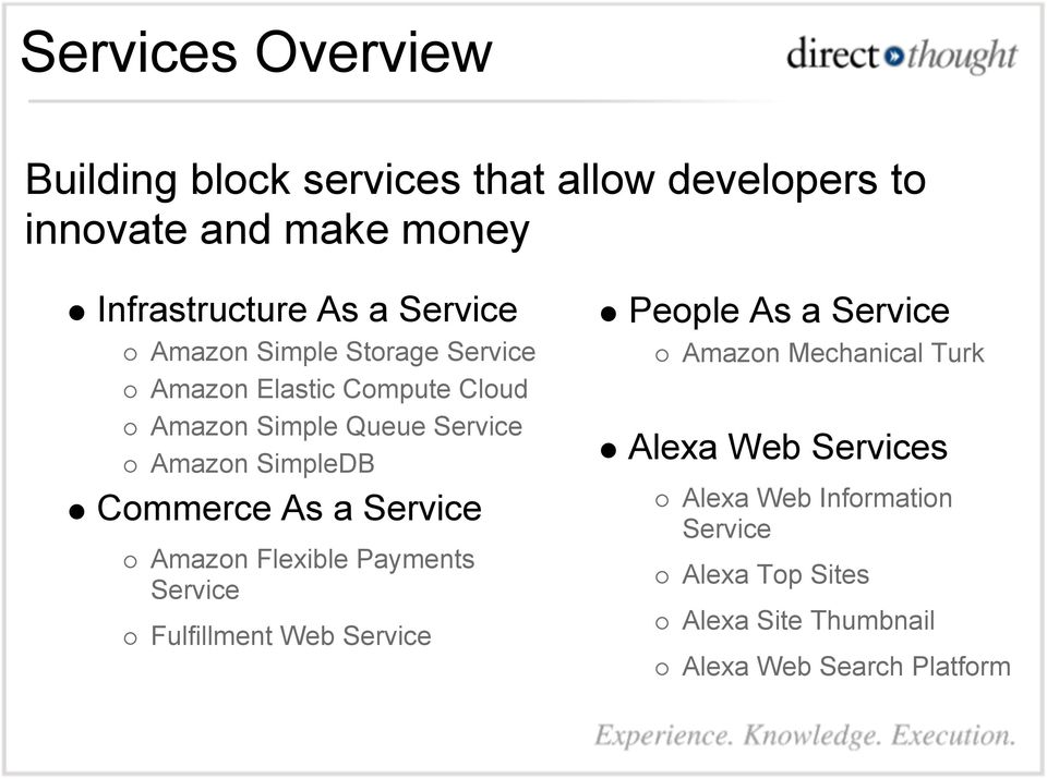 Commerce As a Service Amazon Flexible Payments Service Fulfillment Web Service People As a Service Amazon
